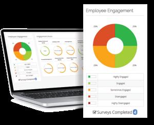 EX2 Employee engagement platform